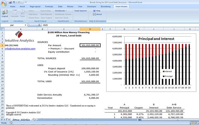 Excel model screenshot