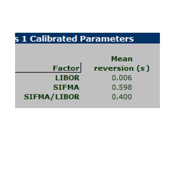 Calibrator image