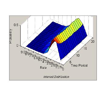 Stage II image